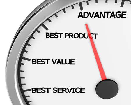 Advantage Better Product Price Service Speedometer 3d Illustration rendering Foto de archivo