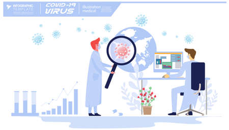 Scientists researching COVID 19.Illustration medical How to prevent covid-19 virus.infographic Illustration