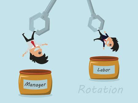 rotational: Job Rotation concept,