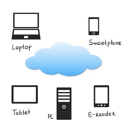 Cloud-Konzept mit persönlichen elektronischen Geräten Standard-Bild - 12610816