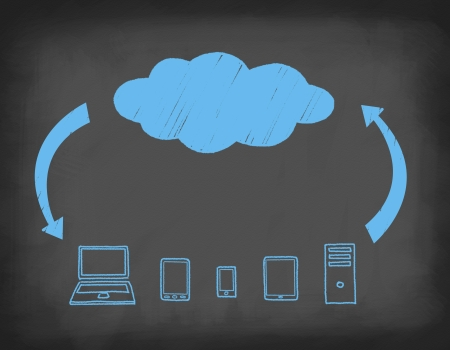 computer cloud: Cloud-computing system drawn in chalk on blackboard.