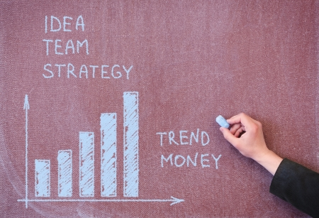 bargraph: Business concept is drawn in chalk on blackboard.