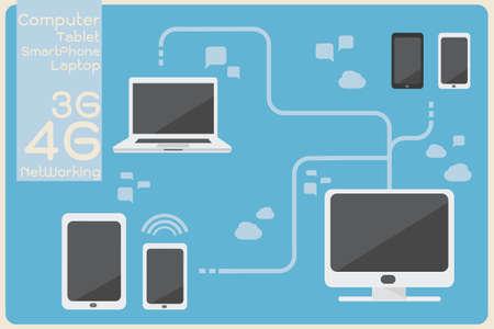 クライアント: コンピューターのネットワー キング