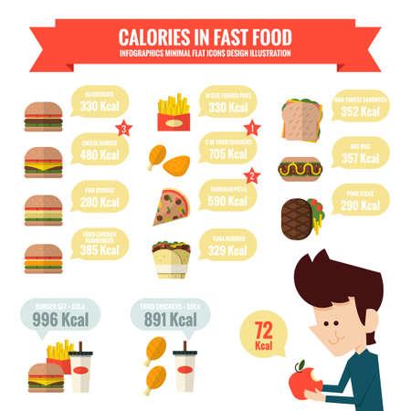 comida chatarra: Calor�as en infograf�a de comida r�pida, dise�o plano.