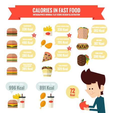 calories: Calories in fast food infographics, flat design.