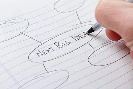 Next big idea brainstorm