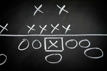 offense: Football playbook