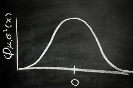 Bell curve Stockfoto