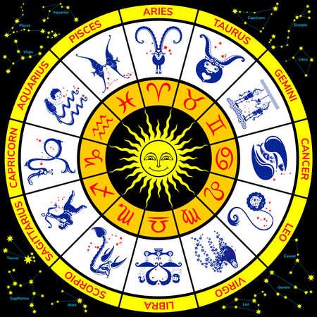 Cercle zodiacal. Horoscope rond avec douze signes du zodiaque, symboles astrologiques et contours de constellations. Illustration vectorielle.