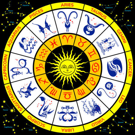 Zodiacal circle. Round horoscope with twelve signs of the zodiac, astrological symbols and outlines of constellations. Vector illustration.