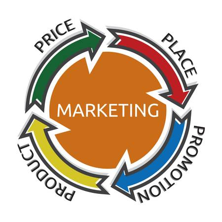 Marketing mix Stock Vector - 18502265