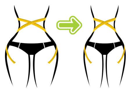 verlies: Dieet schoonheid voor en na