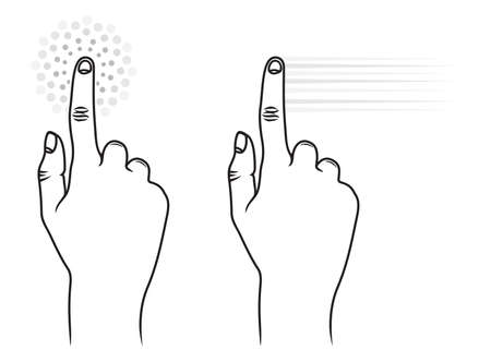 touch: Touch screen gesture