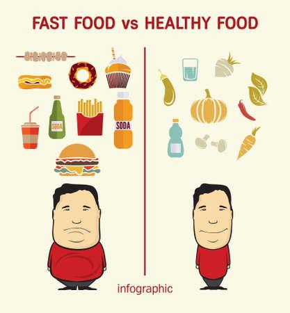 bad woman: Fast food against healthy food