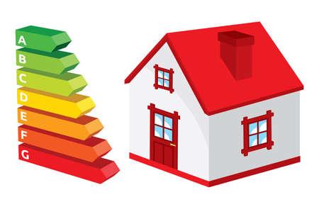 house energy: House energy efficiency rating Illustration