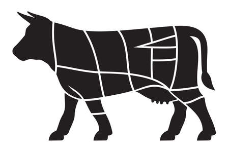chuck: Cuts of beef