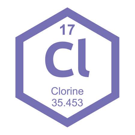 Periodic table Clorine
