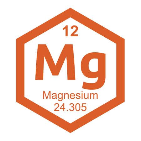 Periodic table Magnesium Vettoriali