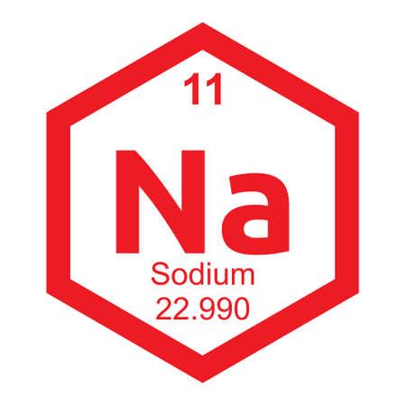 affinity: Periodic table Sodium