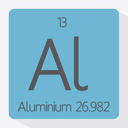 box weight: Periodic table Aluminium