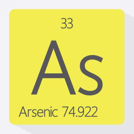 affinity: Periodic table Arsenic Illustration