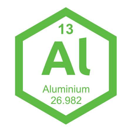 symbole chimique: Tableau périodique Aluminium