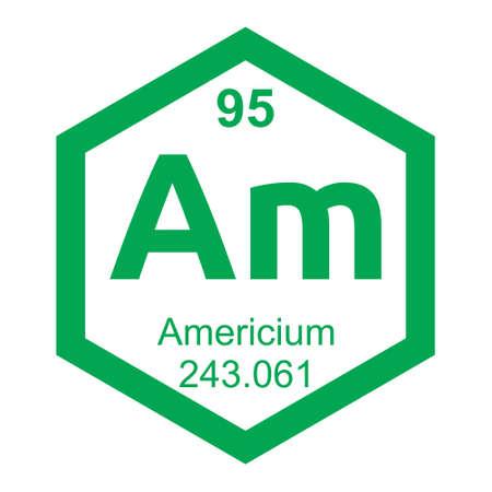 affinity: Periodic table Americium Illustration