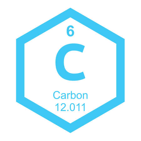 affinity: Periodic table Carbon