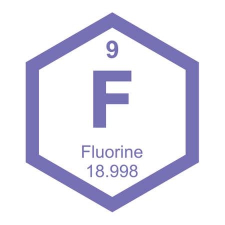 fluorine: Periodic table Fluorine