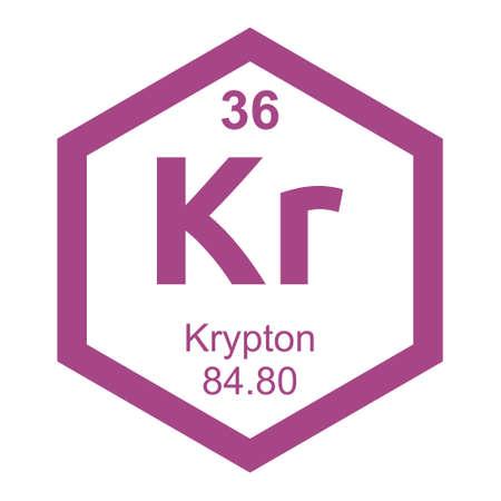 Periodic table Krypton