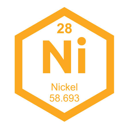 Periodic table Nickel