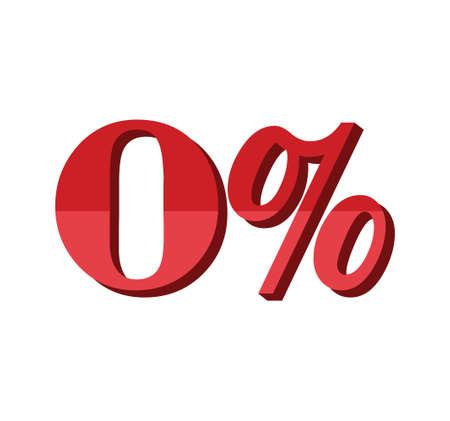 interests: Zero percent