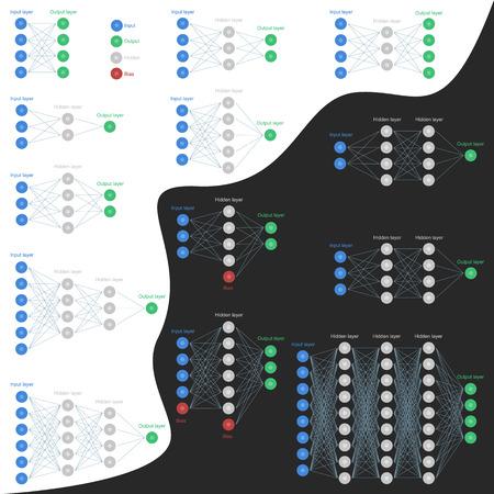 Conjunto de redes neuronales en el fondo blanco y negro aislado. Diferentes tipos de red. Entrada, salida y neuronas ocultas con capas.