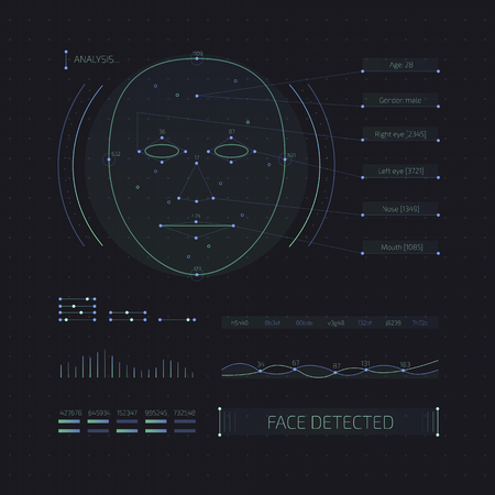 Face Recognition Interface. Vector Futuristic HUD Set. Sci-fi Design Elements Isolated on Background. Biometric Recognition, Identification System Concept. Vector Illustration.
