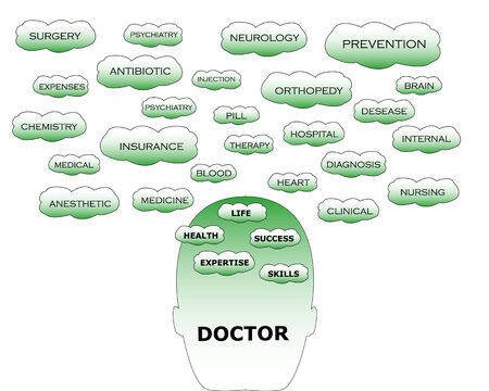 Silhouette head of doctor with his thoughts. Other words associated with the doctor occupation are on clouds above it. Vector