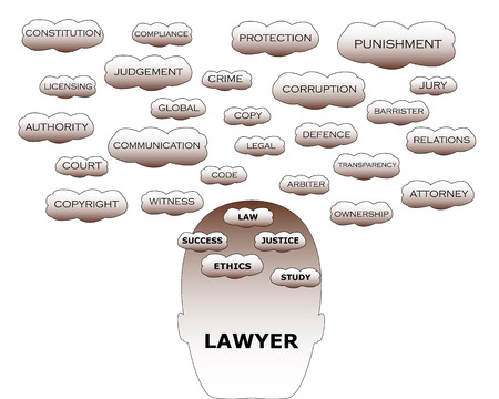 Silhouette head of lawyer with his thoughts. Other words associated with the lawyer occupation are on clouds above it. Vector