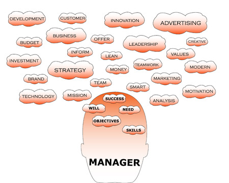 Silhouette head of manager with his thoughts. Other words associated with the manager occupation are on clouds above it. Vector