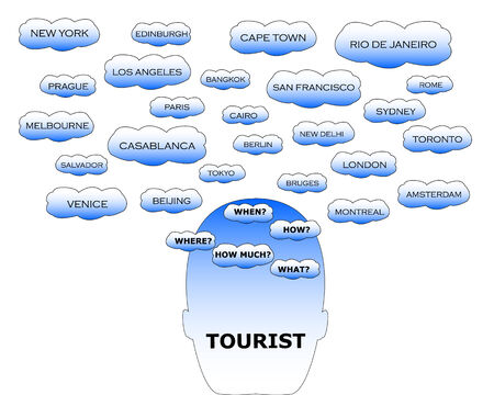 ifestyle: Silhouette head of tourist with her thoughts. Other words associated with tourist  world  are on clouds above it. Illustration
