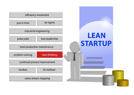 lean: Lean management concept. Person is standing and pointing by hand  to the methods and techniques to increase productivity by lean manegement.