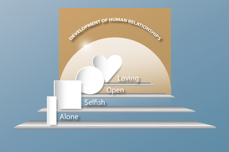 genesis: The shapes column, prism, square, circle and heart are standing on the staircase. They showing the development  of human relationships - from loneliness to loving. Illustration