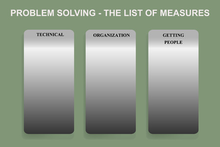 standard steel: Exercise sheet for method of problem solving - The list of measures in Lean Management methodology.