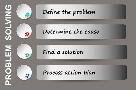 lean: Wall illustrating method of problem solving in Lean Management Illustration