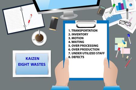Vista superior da mesa de escritório com material de escritório. As mãos estão segurando um papel com o texto Kaizen Eihgt Wastes. Todas as marcas registradas potenciais são removidas.