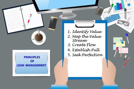 Vista superior da mesa de escritório com material de escritório. As mãos estão segurando um papel com o texto Princípios do Lean Management. Todas as marcas registradas potenciais são removidas.