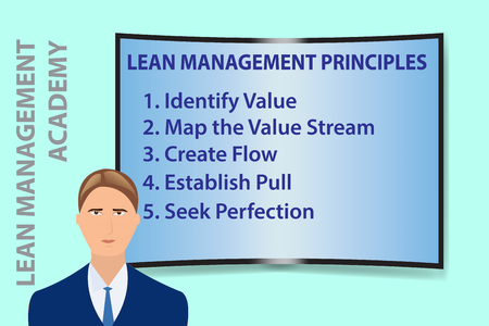 The man is in front of the curved screen, on which the Lean Management Principles are projected. Vettoriali