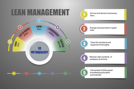 Lean management - 5S methodology concept on the gray background with light in the middle of the vector Illustration