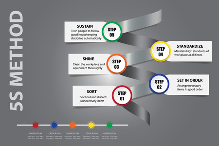 Lean management - 5S methodology concept on a metal spiral showing the steps of the process and timeline. All on the gray background with light in the middle of the vector