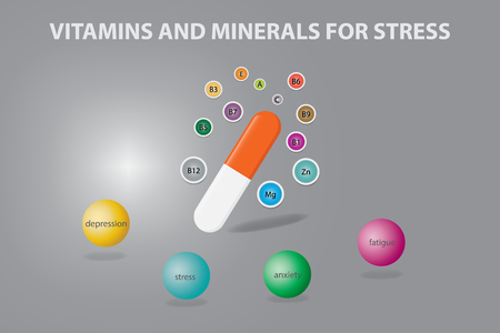 Vector showing capsule of the vitamins and minerals for stress. The symptoms that the capsules heal (stress, anxiety, fatigue, depression) are written on the color balls in front of her.