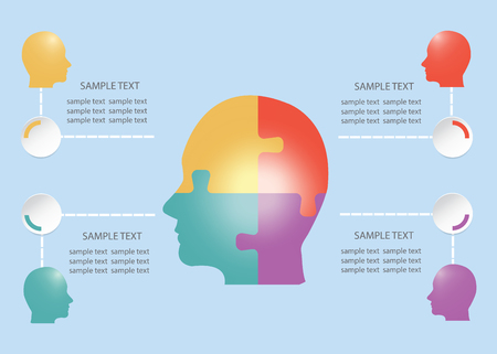 Infographic of puzzle head divided into four sections in the center and four color heads with a round place for your text around. Standard-Bild - 122662858