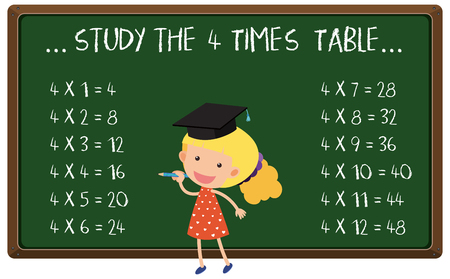 Girl and the four times table illustration